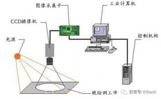 http://manager.cechina.cn/upload/article/a2e5007e-f037-464f-8c93-662c16531557/image001.jpg