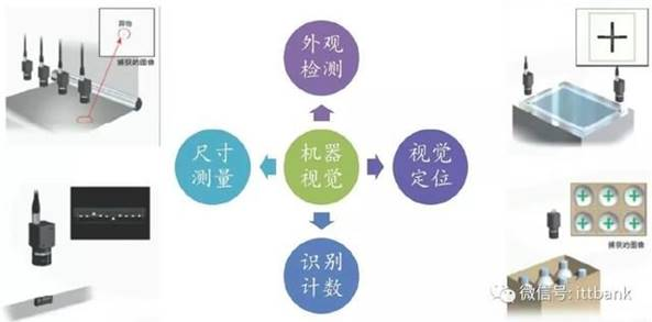 http://manager.cechina.cn/upload/article/a2e5007e-f037-464f-8c93-662c16531557/image005.jpg