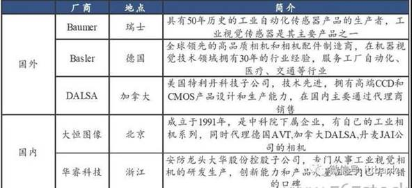 http://manager.cechina.cn/upload/article/a2e5007e-f037-464f-8c93-662c16531557/image009.jpg