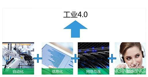 智能制造数据价值与w88984w88优德官网互联网