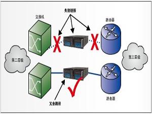 过程控制系统的虚拟补丁