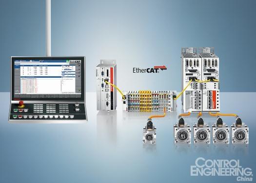 基于 pc 的控制系统为整个 cnc 应用领域提供了高效,灵活及可扩展的