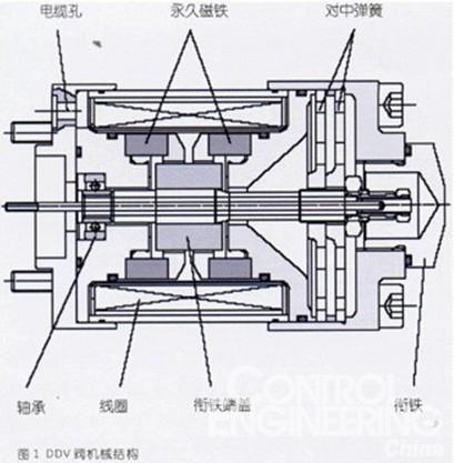 直出式弹簧刀结构图