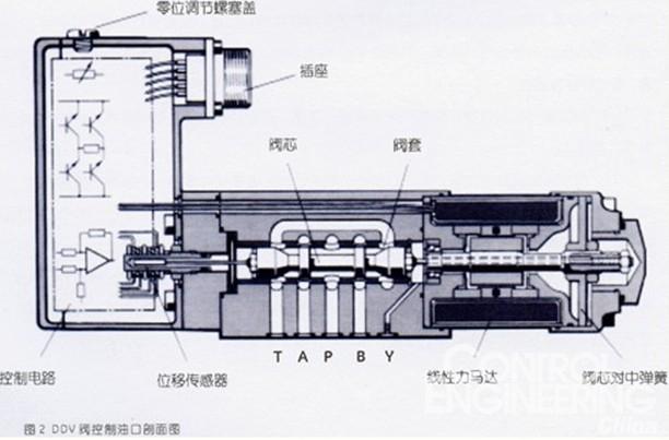 电瓶车电瓶组装结构图