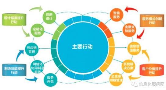 提升城市公共服务质量打造服务型政府——2010连氏中国城市公共服务