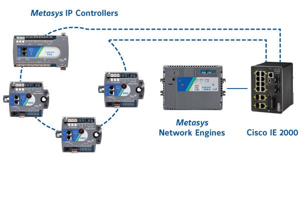 江森自控楼宇自控系统Metasys®升级至10.0版本