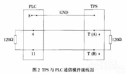 电路 电路图 电子 原理图 435_253
