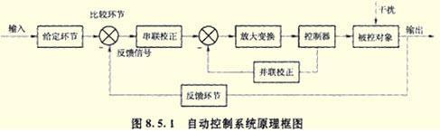 選擇控制系統集成商的6個建議