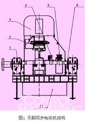 高压变频器在增安型无刷励磁同步电动机上的应用