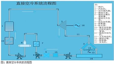 与控制装置(dcs)连接的用户接线端子