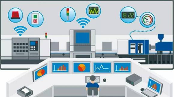 实施并保护IIoT产品的最佳做法,各条建议杜绝隐患
