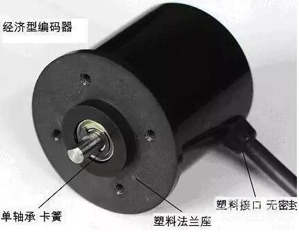 适用于厂家二次电路开发,接收线路距离编码器不宜超过50cm,一些流量计