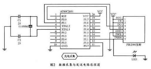气表要用带信号输出的气表;电表必须采用脉冲式电子电度表,电表脉冲