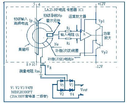 测电流以优化电机控制