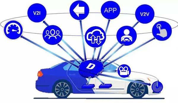 智能驾驶通过预测性推进软件和系统实现10%以上的二氧化碳减排