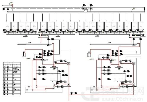 皮带伸缩机电气接线图