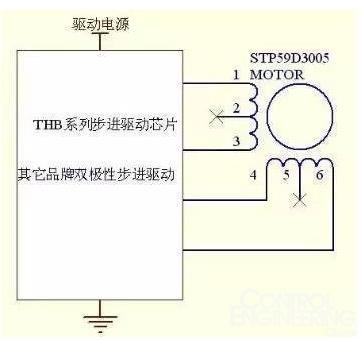 步进电机的分类及接线方式