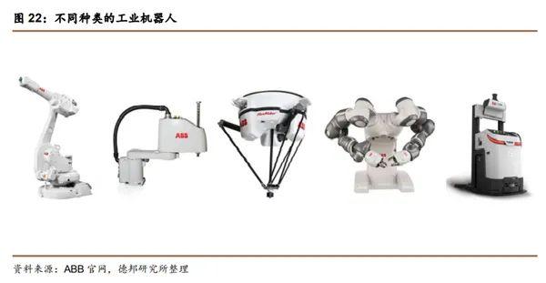 2020工业机器人行业研究报告