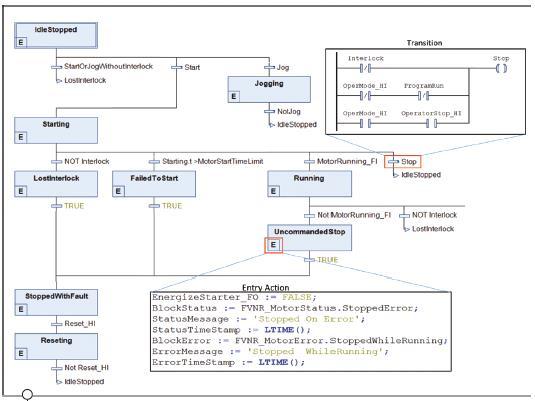 使用IEC 61131-3对控制系统进行标准化编程