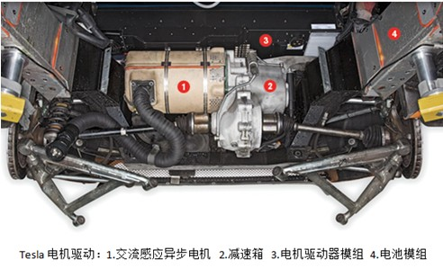 变频器,伺服驱动器,步进驱动器,无刷直流电机驱动可以统称为电机