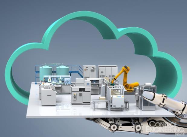 加强OT、IT、IIoT协议互操作性,Moxa助您轻松部署工业4.0
