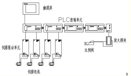 数显卧式镗床电路图tx611c