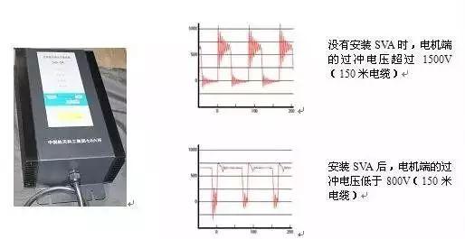 变频器对电机损伤现象的产生原理和预防措施解读