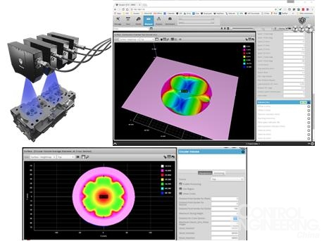 LMI Technologies最新发布3D解决方案Gocator容积测量系统