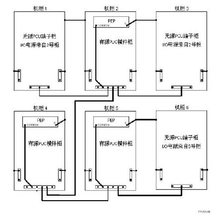 如逻辑电路相互辐射及其对模拟电路的影响