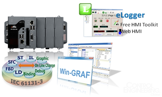 Win-GRAF 新产品: XP-8x38-CE6 Windows Embedded Compact 6 based XPAC