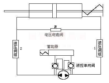 电液执行器的动态特性分析 - 控制工程网 图片