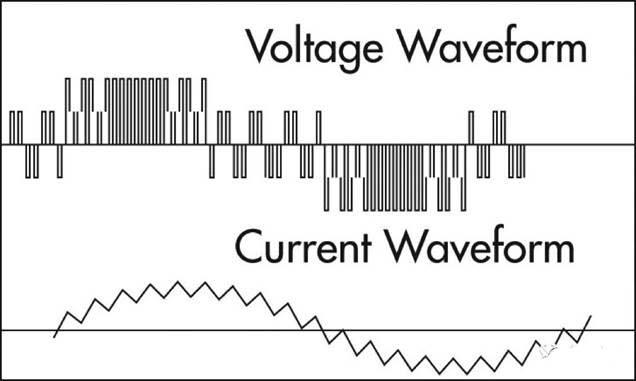 变频器的逆变单元是怎么工作的