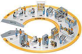 魏德米勒工作场所解决方案——魏德米勒助您加速机柜装配工作流程