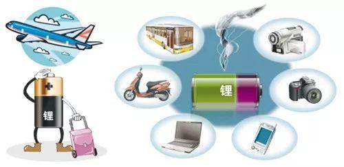 电池化成中的电流检测