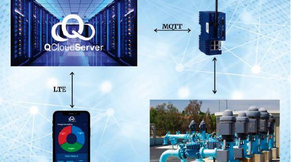 IIoT的關鍵考量——如何高效部署基于云的IIoT應用?