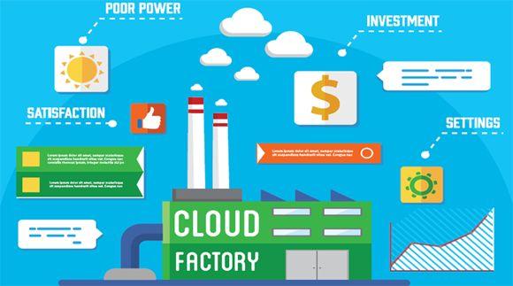 工信部:推动16个试点省市工业云平台功能完善
