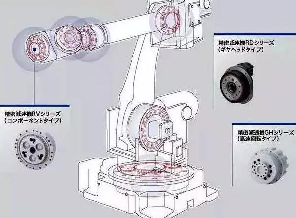 """被日本""""垄断""""的精密减速器,如何突破瓶颈?"""