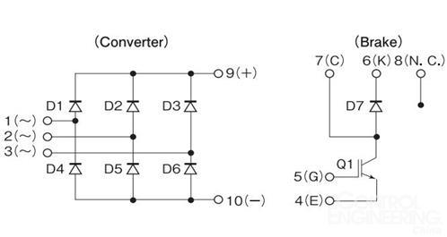 个功率半导体器件构成的功率模块产品的开发作为重点
