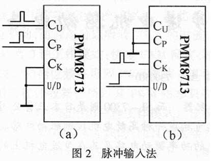 这里选用高速的a/d转换电路tlc2543,可满足对电流,电压和漏电流等参数