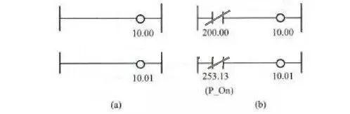 PLC梯形图编程时必须注意的几点内容