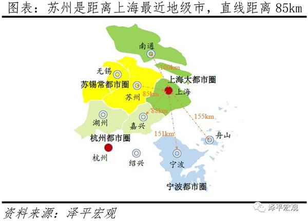 苏州为什么成为最强地级市?