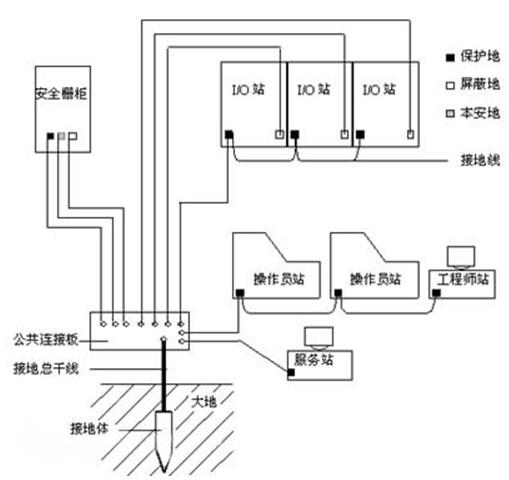 电路 电路图 电子 原理图 509_480