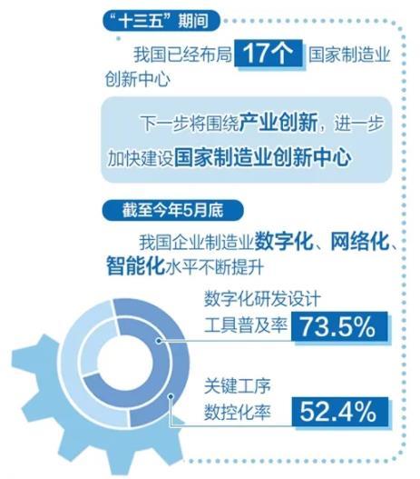 經濟日報:補鏈強鏈增強產業韌性