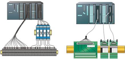 布线系统对siemens s7-300