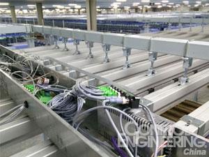 宜科助力纺机自动化迈向工业4.0