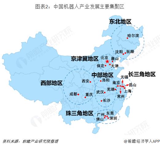 2018年中国工业机器人行业竞争格局分析 TOP9占据近50%市场份额,行业集中度高