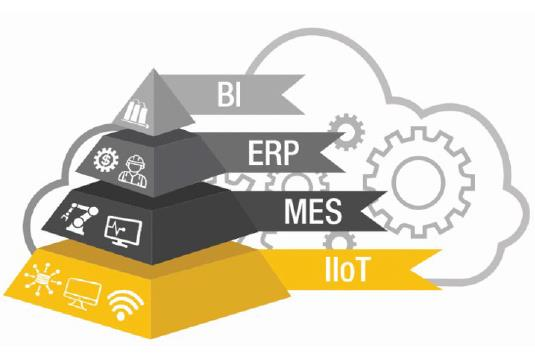 數字化升級:提升資產維護與數據集成的效率