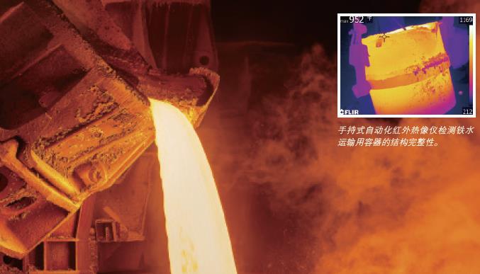 持续热成像防范漏钢