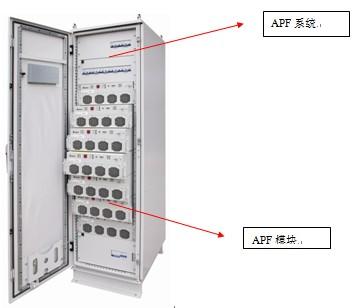 中达电通有源电力滤波器为天津电信idc机房提供可靠