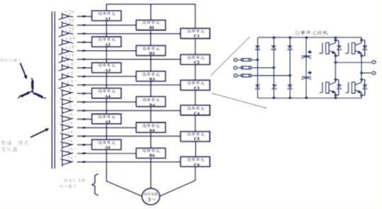 图1 高压变频器主电路原理图